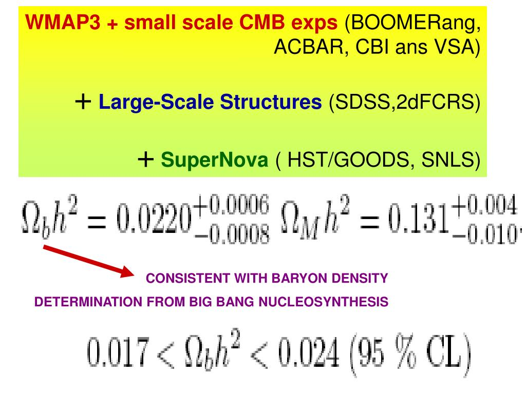 WMAP3 + small scale CMB exps