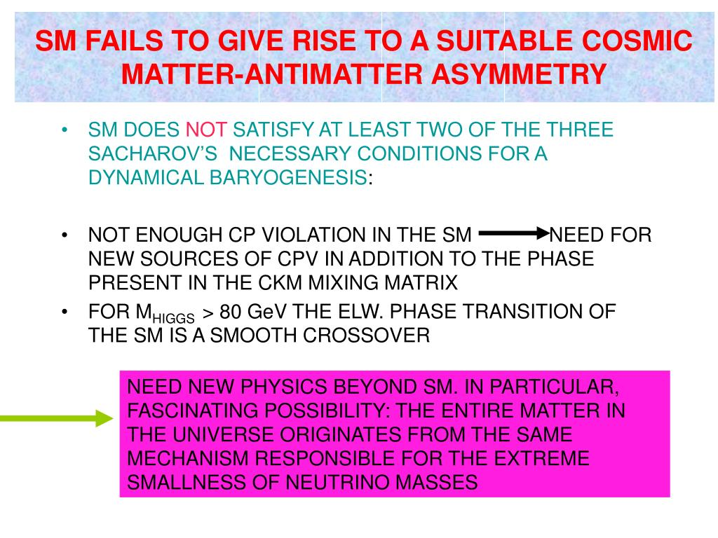 SM FAILS TO GIVE RISE TO A SUITABLE COSMIC MATTER-ANTIMATTER ASYMMETRY