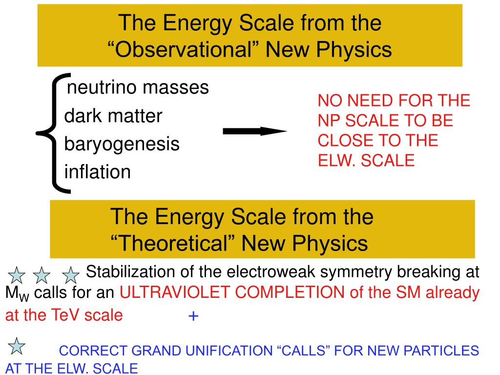 The Energy Scale from the
