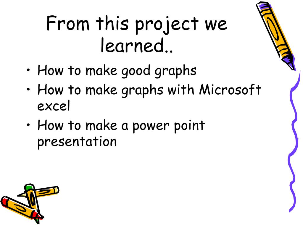 From this project we learned..