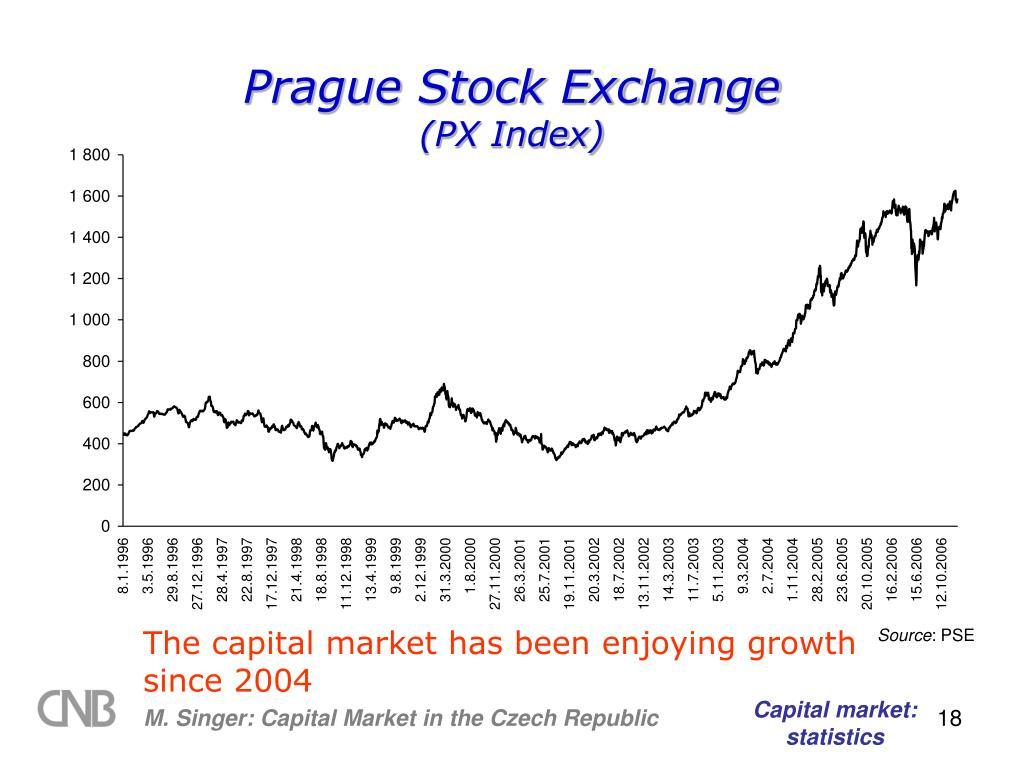 Prague Stock Exchange