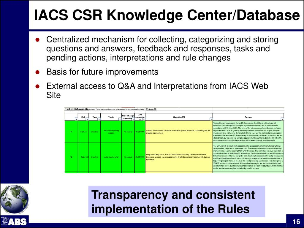 IACS CSR Knowledge Center/Database