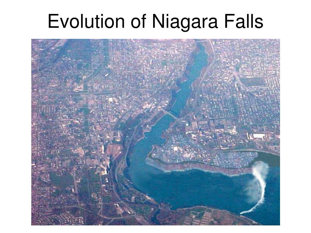 Evolution of Niagara Falls