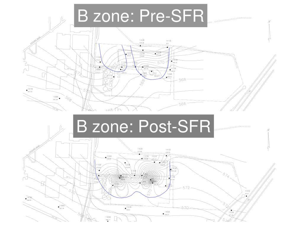 B zone: Pre-SFR