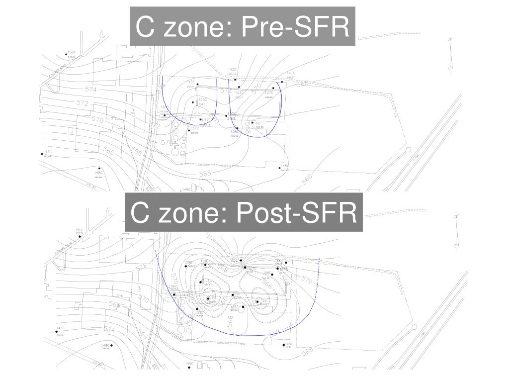 C zone: Pre-SFR
