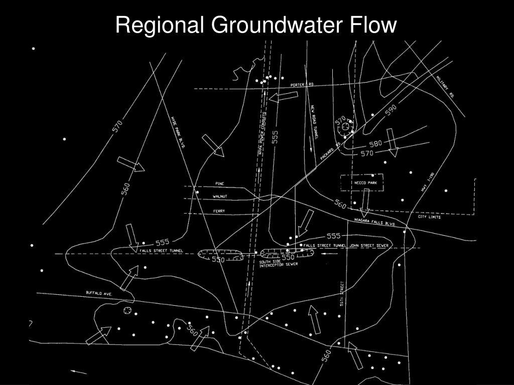 Regional Groundwater Flow