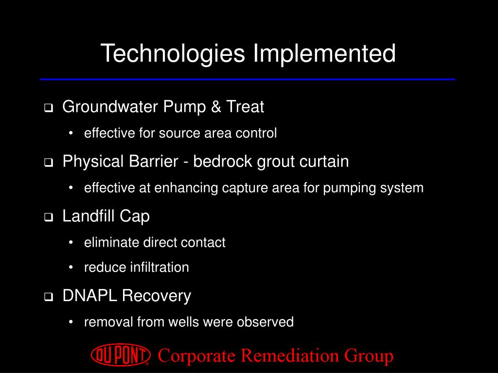 Technologies Implemented