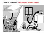 lead in the environment production and transport example