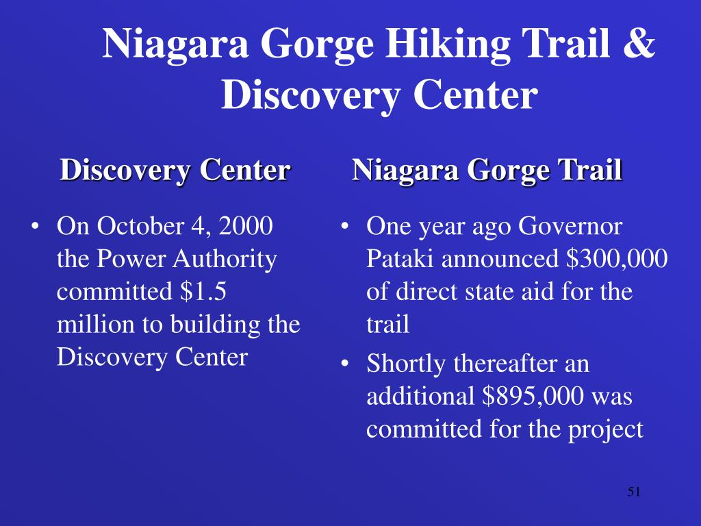 On October 4, 2000 the Power Authority committed $1.5 million to building the Discovery Center