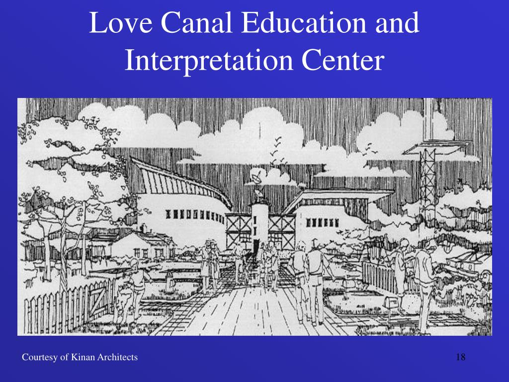 Love Canal Education and Interpretation Center