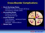 cross boarder complications