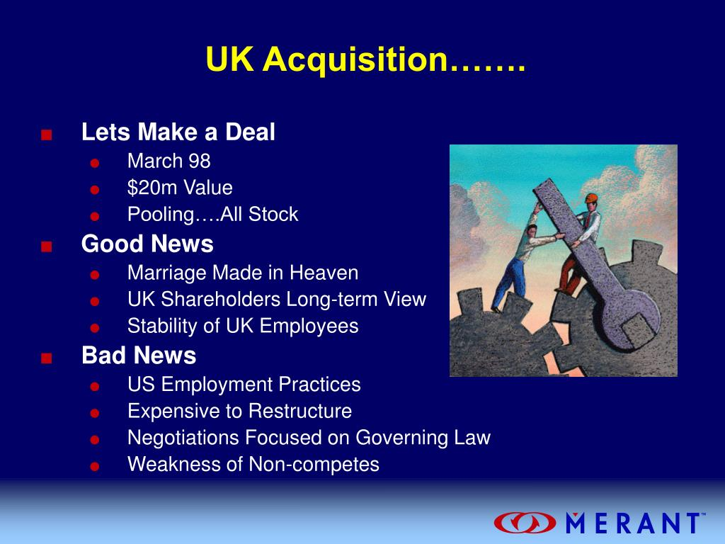 UK Acquisition…….