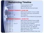 redistricting timeline