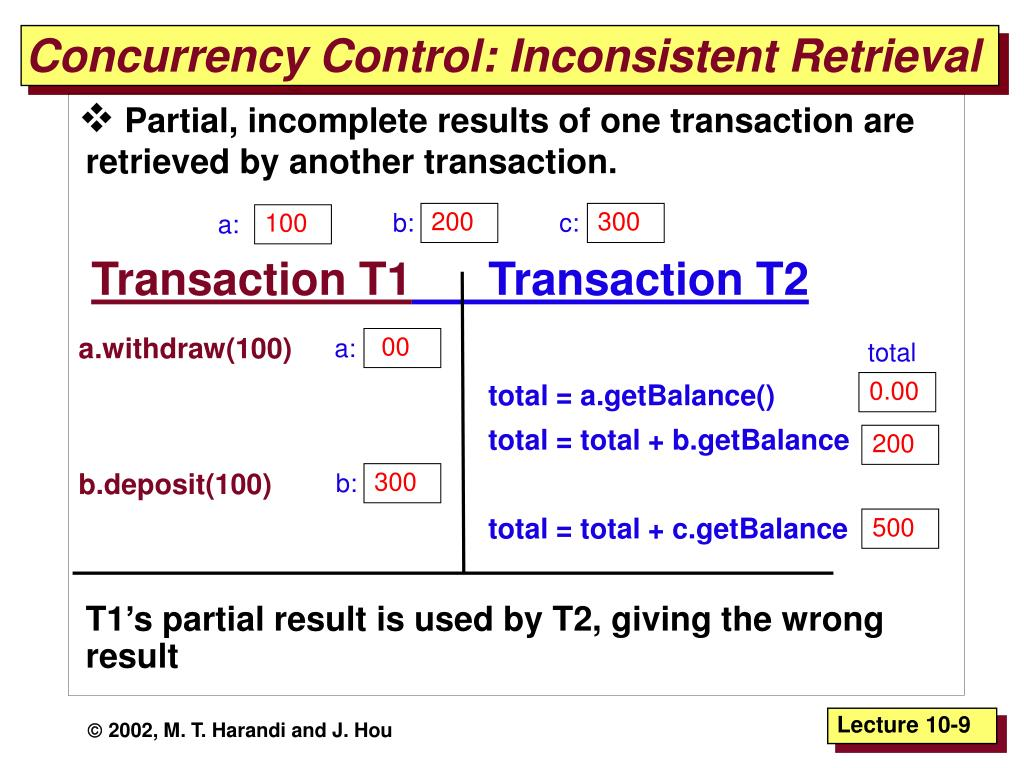 Concurrency Control: Inconsistent Retrieval