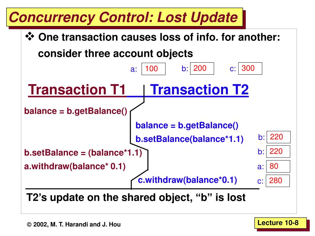 Concurrency Control: Lost Update