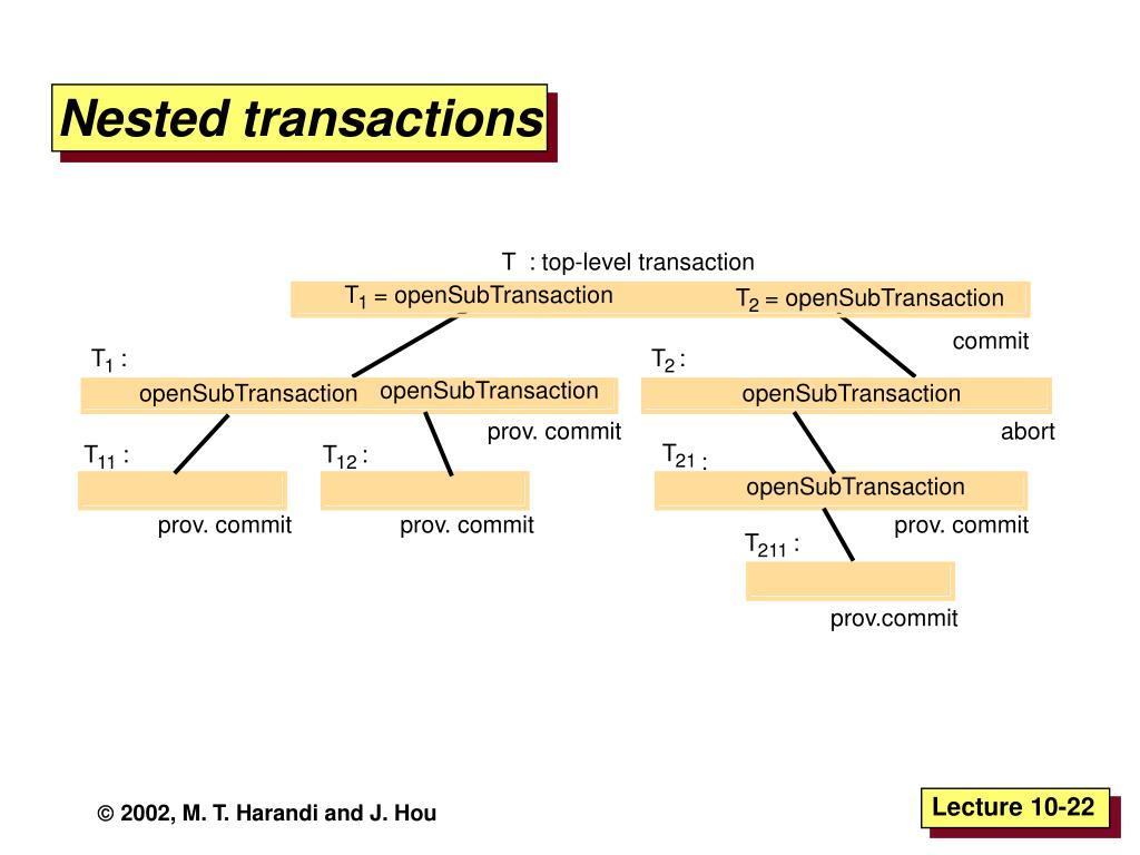 T  : top-level transaction