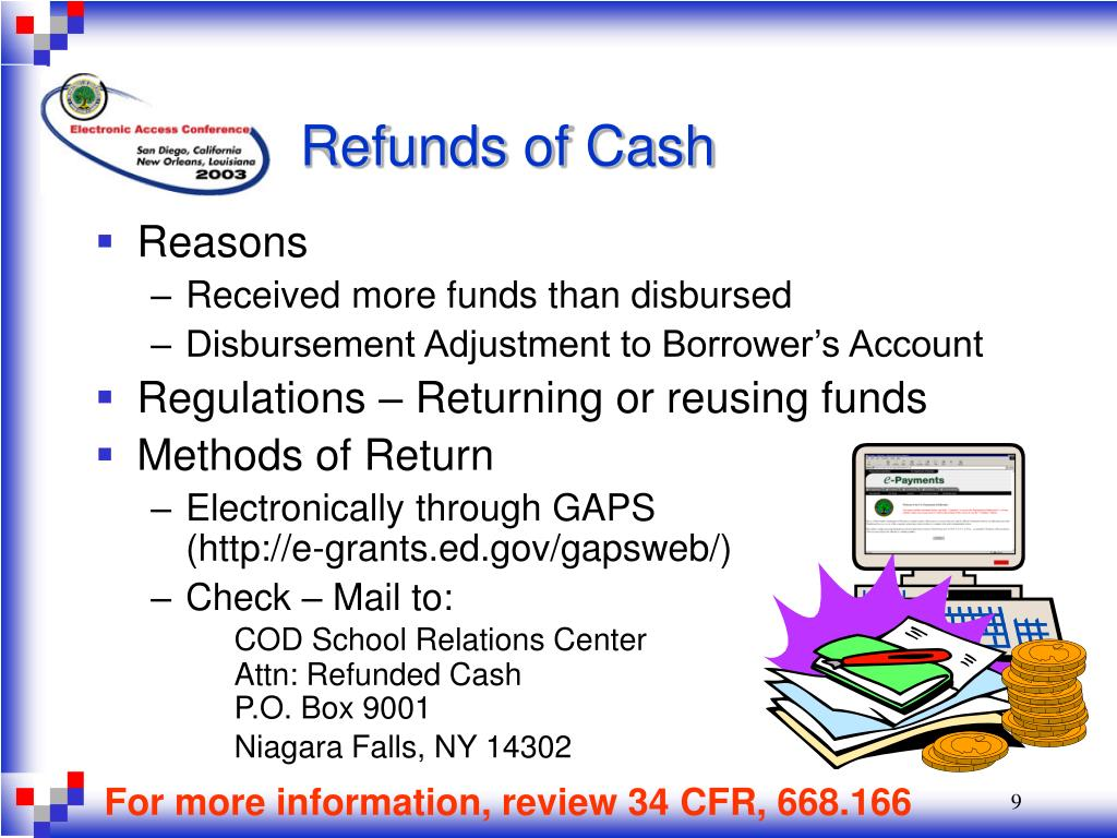 Refunds of Cash