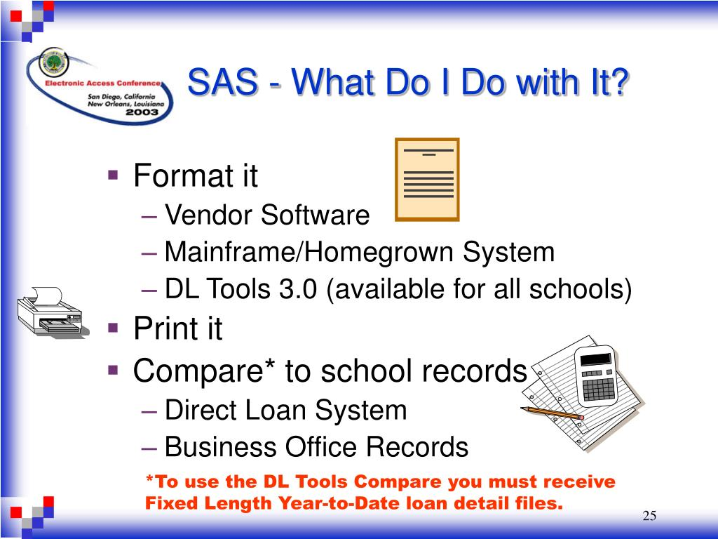 SAS - What Do I Do with It?