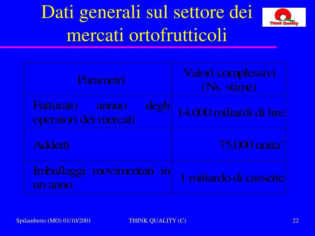 Dati generali sul settore dei mercati ortofrutticoli