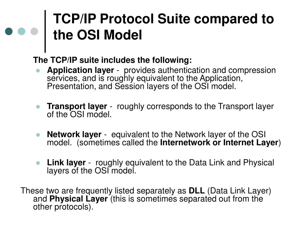 TCP/IP Protocol Suite compared to the OSI Model