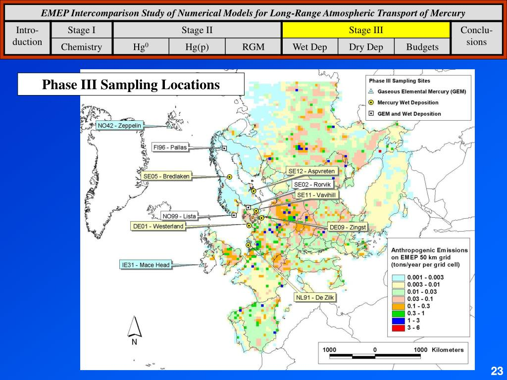 Phase III Sampling Locations