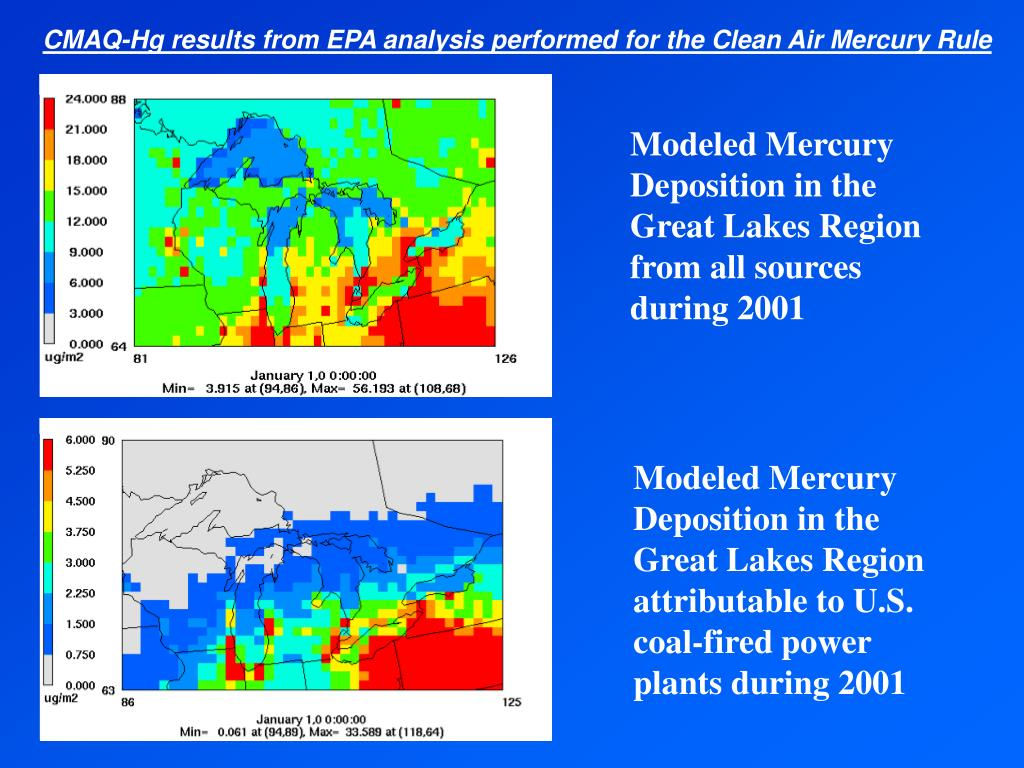 CMAQ-Hg results from EPA analysis performed for the Clean Air Mercury Rule