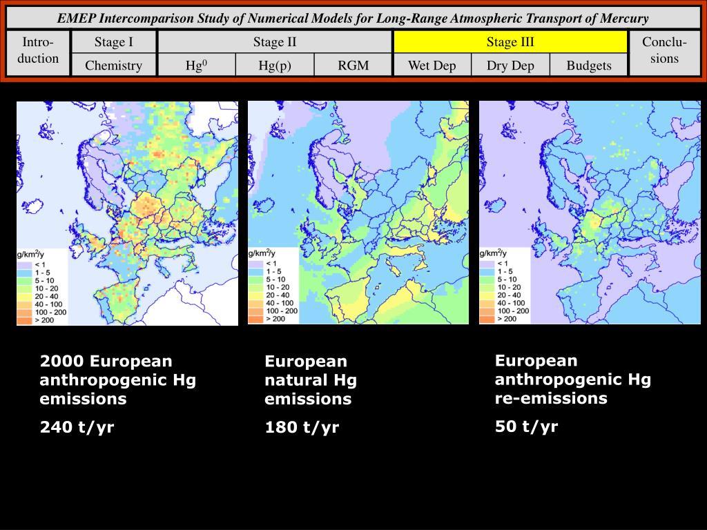 European anthropogenic Hg re-emissions