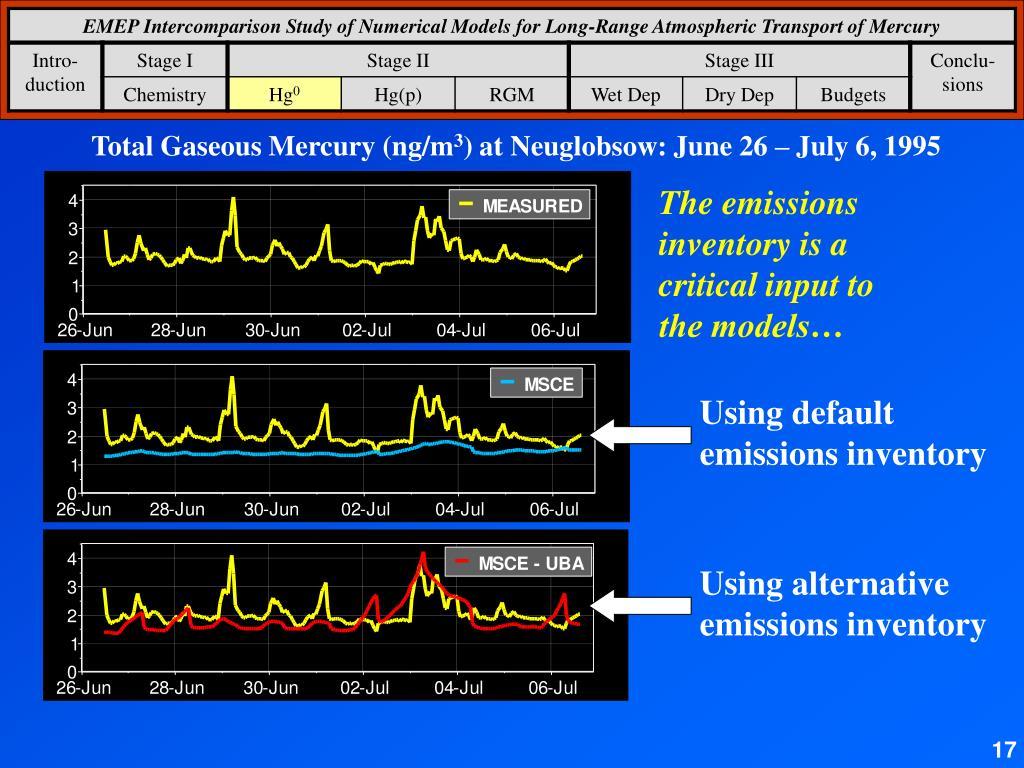 Using alternative  emissions inventory