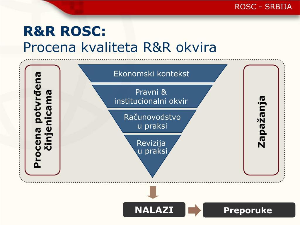 ROSC - SRBI