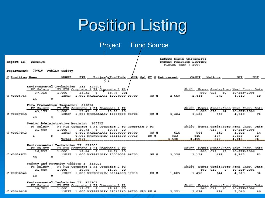 Position Listing