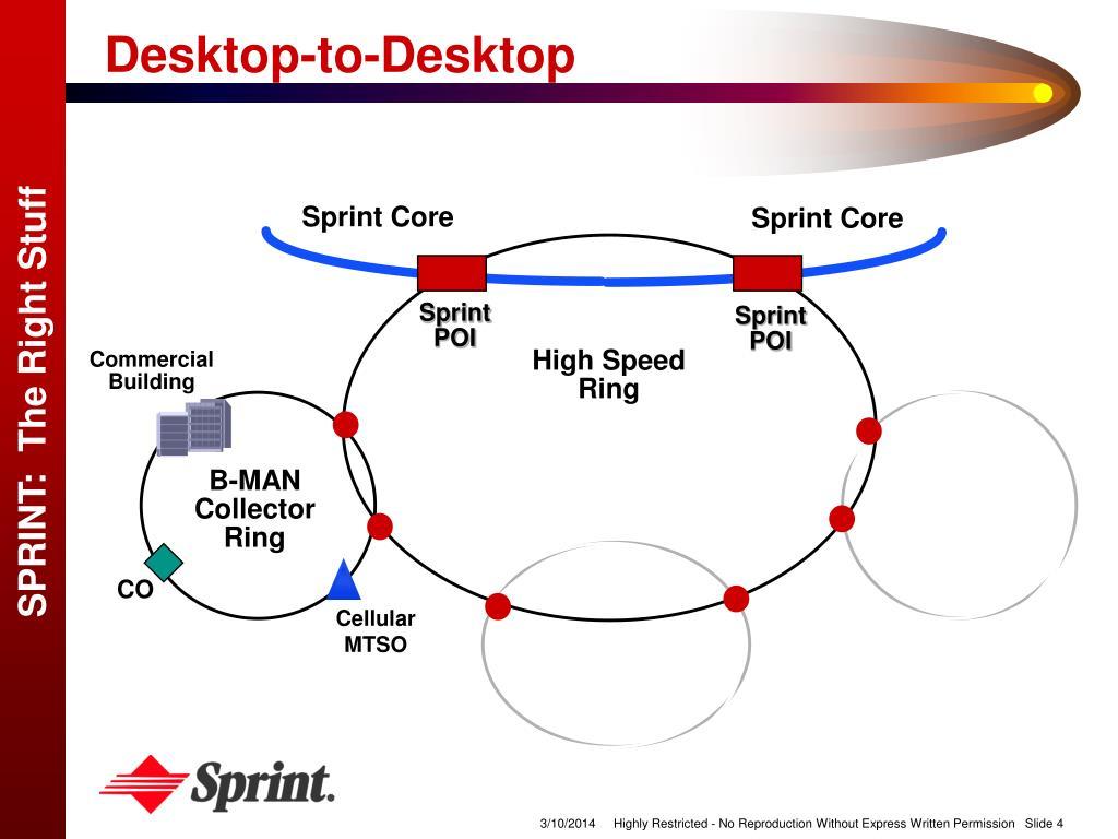 Desktop-to-Desktop