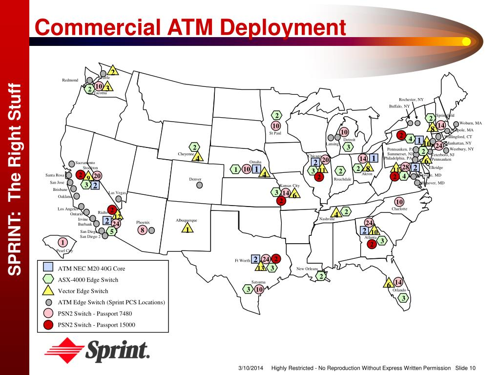 Commercial ATM Deployment
