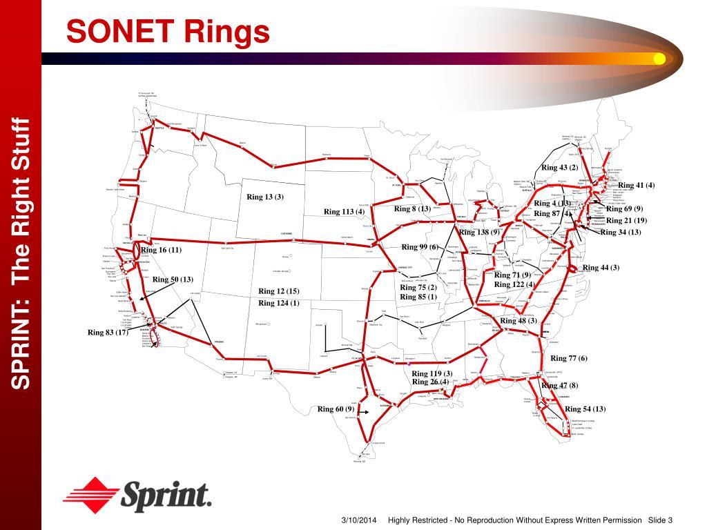SONET Rings
