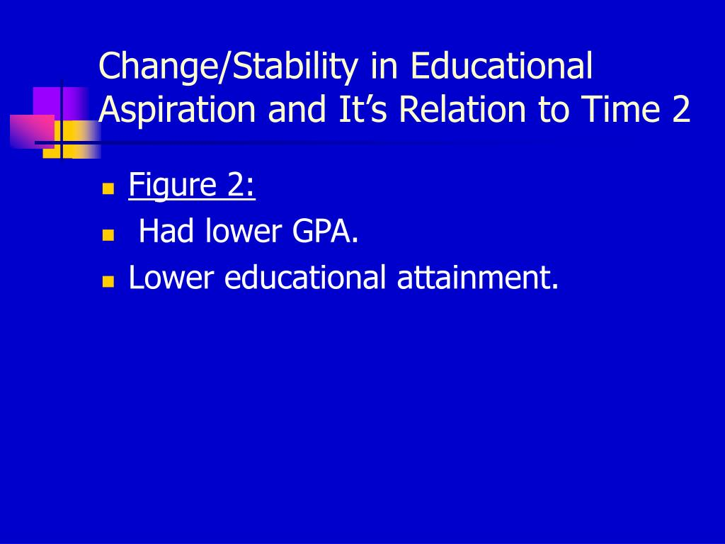 Change/Stability in Educational Aspiration and It's Relation to Time 2