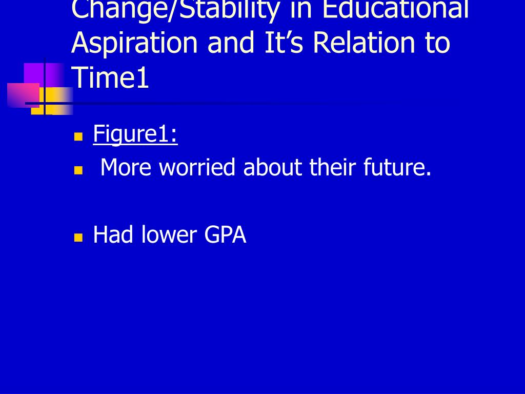 Change/Stability in Educational Aspiration and It's Relation to Time1