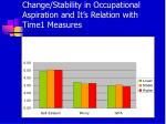 change stability in occupational aspiration and it s relation with time1 measures