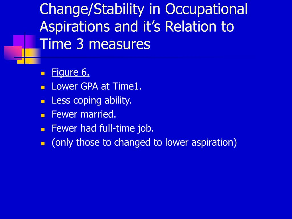 Change/Stability in Occupational  Aspirations and it's Relation to