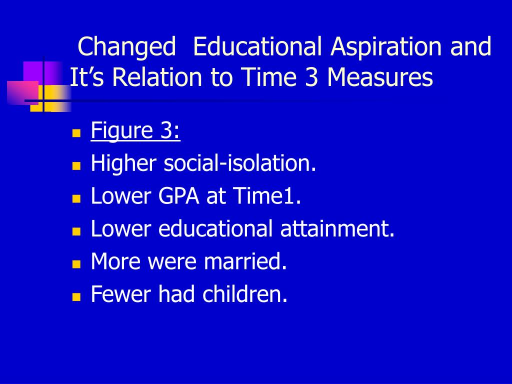Changed  Educational Aspiration and It's Relation to Time 3 Measures