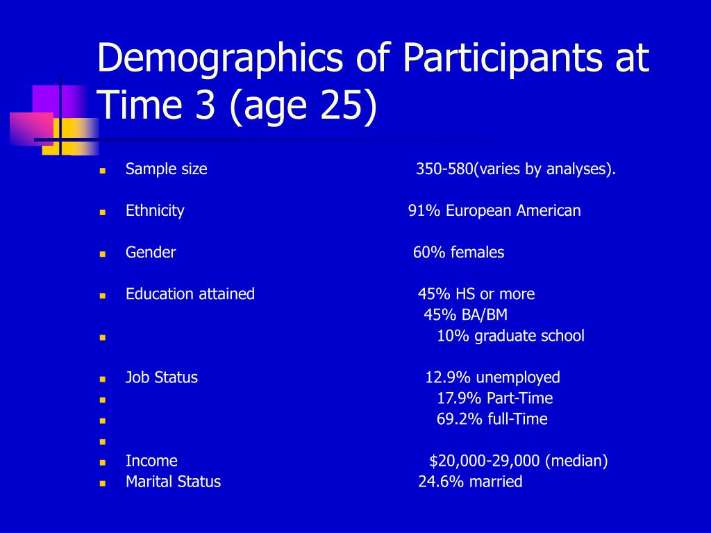 Demographics of Participants at Time 3 (age 25)