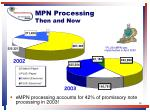 mpn processing then and now