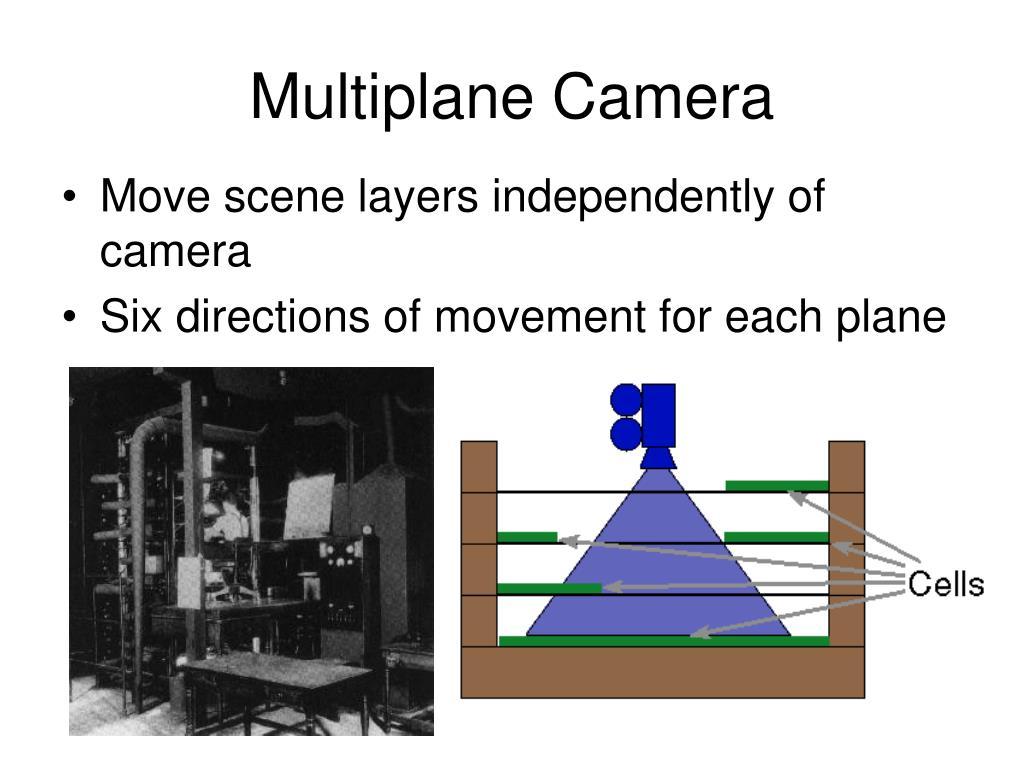 Multiplane Camera