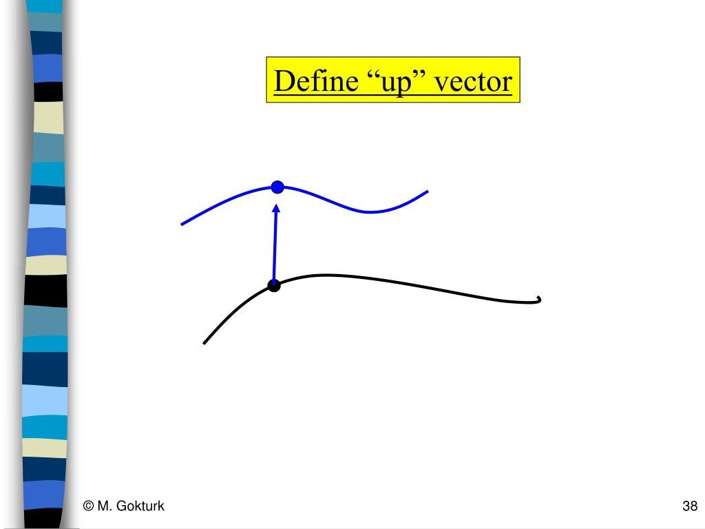 "Define ""up"" vector"