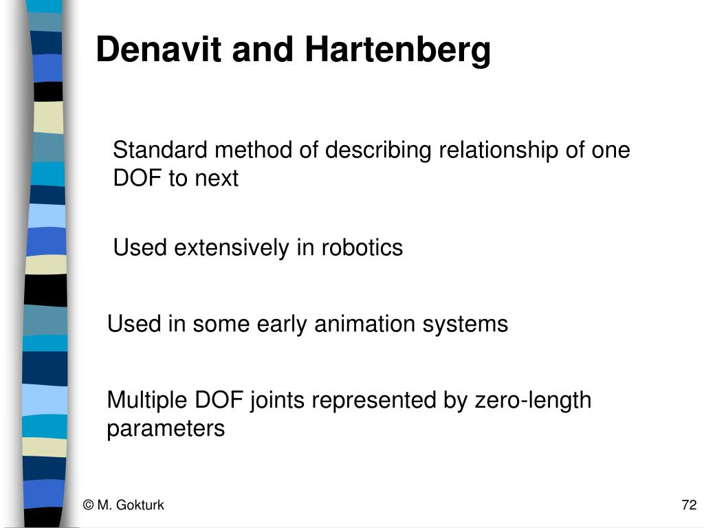 Denavit and Hartenberg