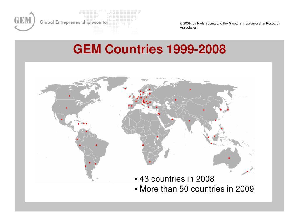 GEM Countries 1999-2008