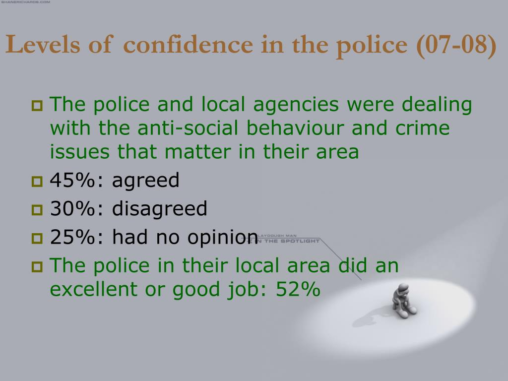 Levels of confidence in the police (07-08)