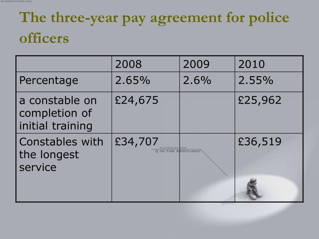 The three-year pay agreement for police officers