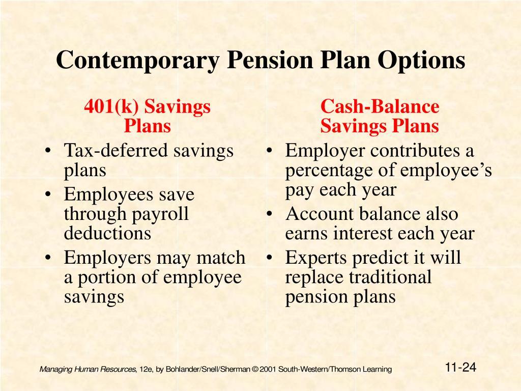 401(k) Savings