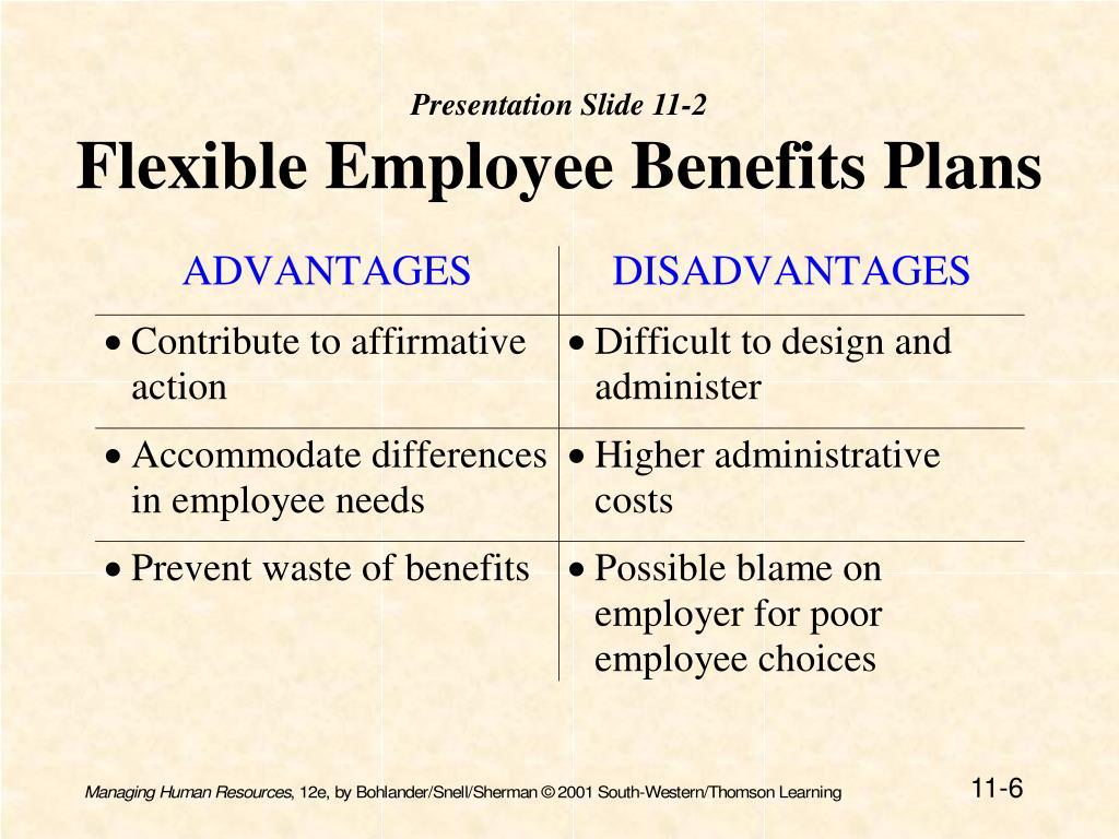 Presentation Slide 11-2