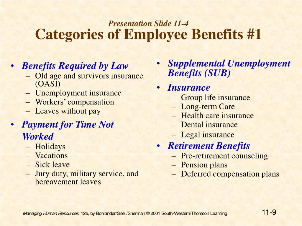 Benefits Required by Law