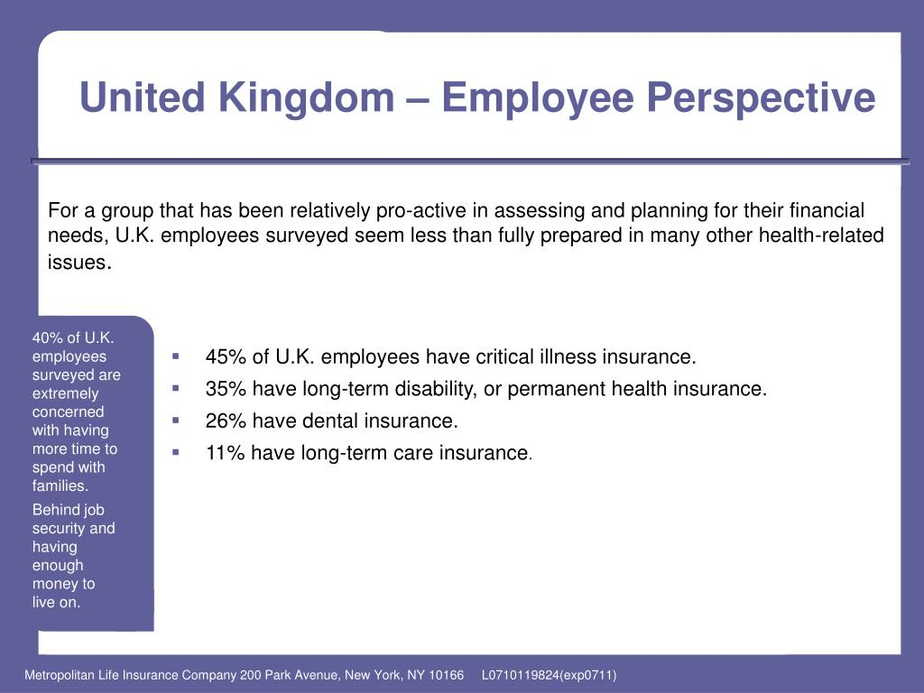 United Kingdom – Employee Perspective